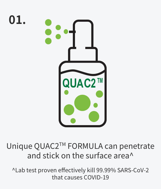 Unique QUAC2 FORMULA can penetrate and stick on the surface area